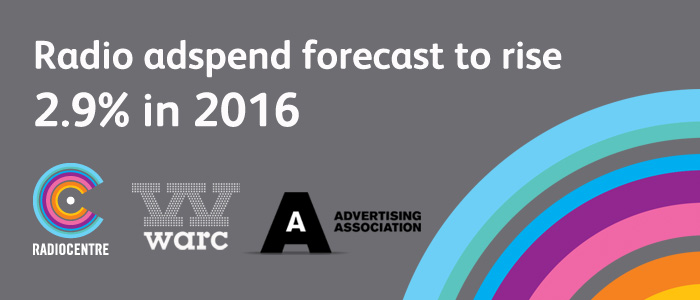 UK radio adspend forecast to weather the Brexit storm