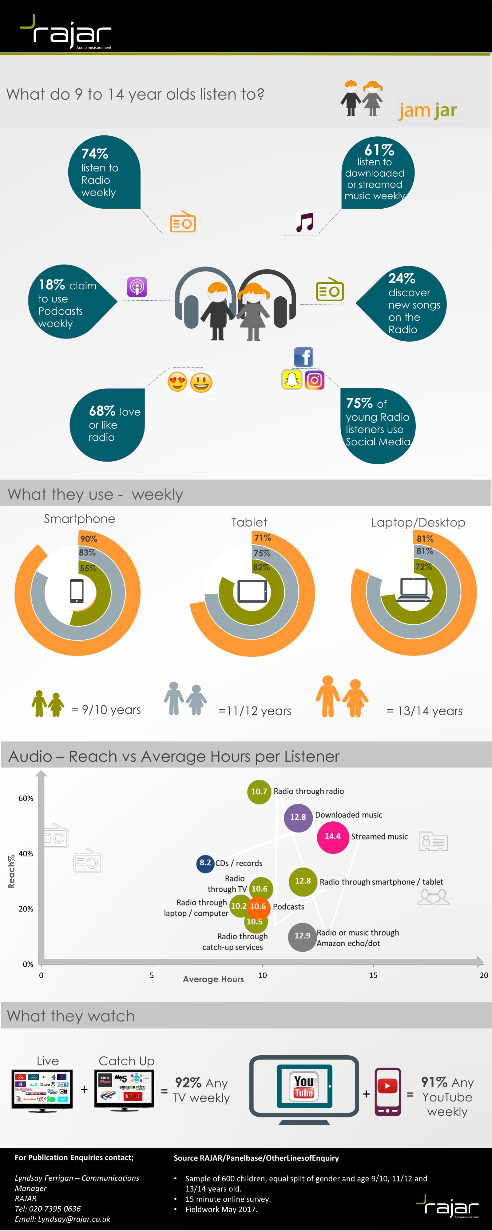 JAMJAR infographic